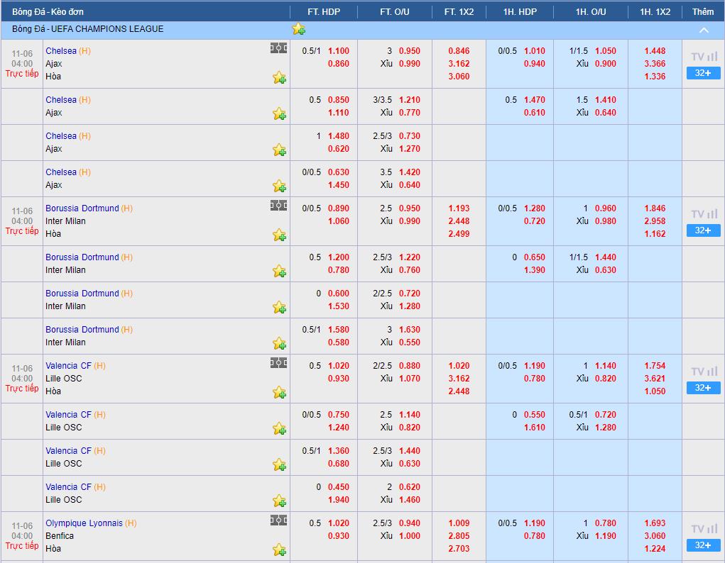 """kuviet.com on Twitter: """"Soi kèo tỷ lệ cá cược các trận bóng đá ở giải  Champion League đêm nay 6.11 tại https://t.co/ZXaCEsKTqB… """""""