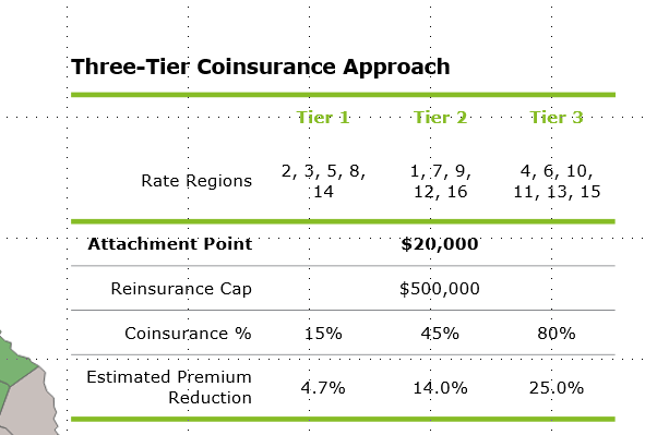Georgia 1332 reinsurance attacment points and pay-out rates