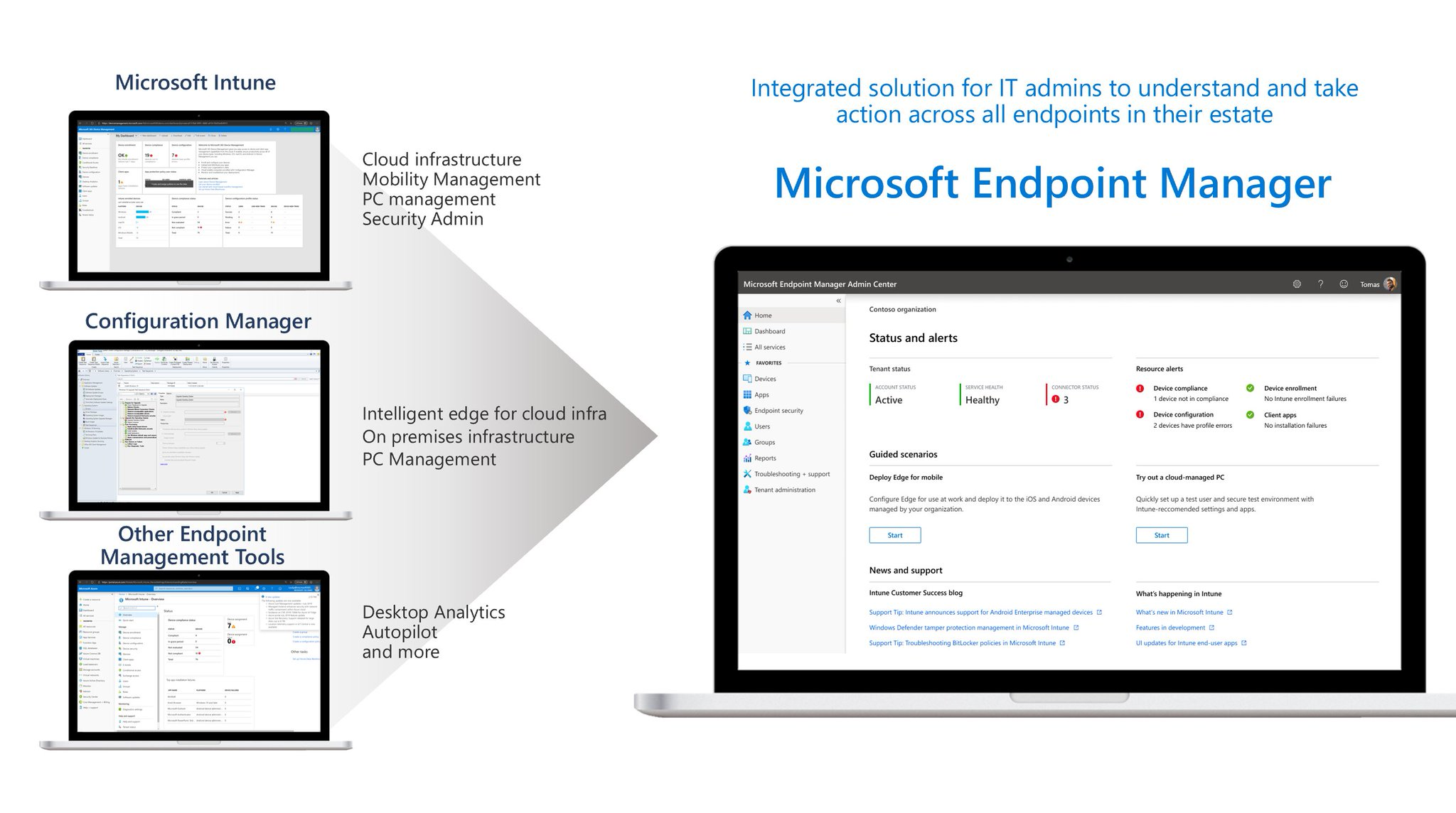 What is Microsoft Endpoint Manager MEM MEMMI MEMCM Updates 1