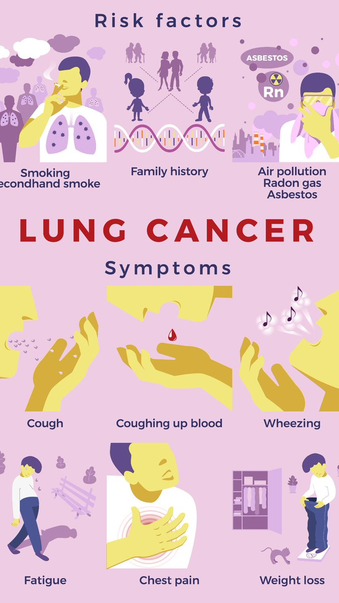 Nc Division Of Public Health On Twitter In 2017 Almost 42 Of Cancer Deaths In North Carolina Were Due To Lung Cancer Lungcancer Takes More Lives Than Breast Prostate And Colon Cancers