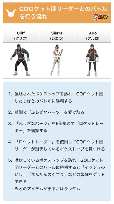 ポケモンgo ロケット団 リーダー 報酬