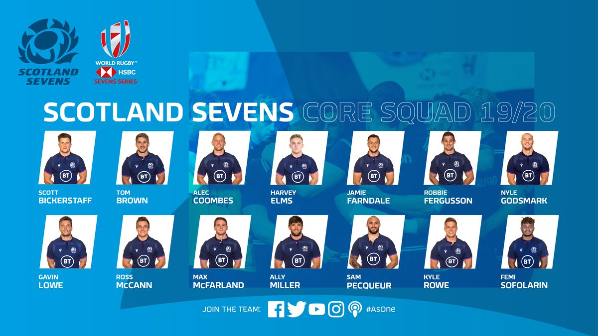 BREAKING | Scotland 7s core squad announced for HSBC World Rugby Sevens Series 2019/20 #AsOne