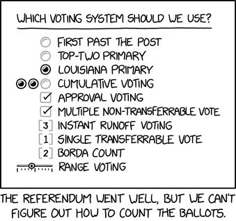 Voting Referendum xkcd.com/2225/ m.xkcd.com/2225/
