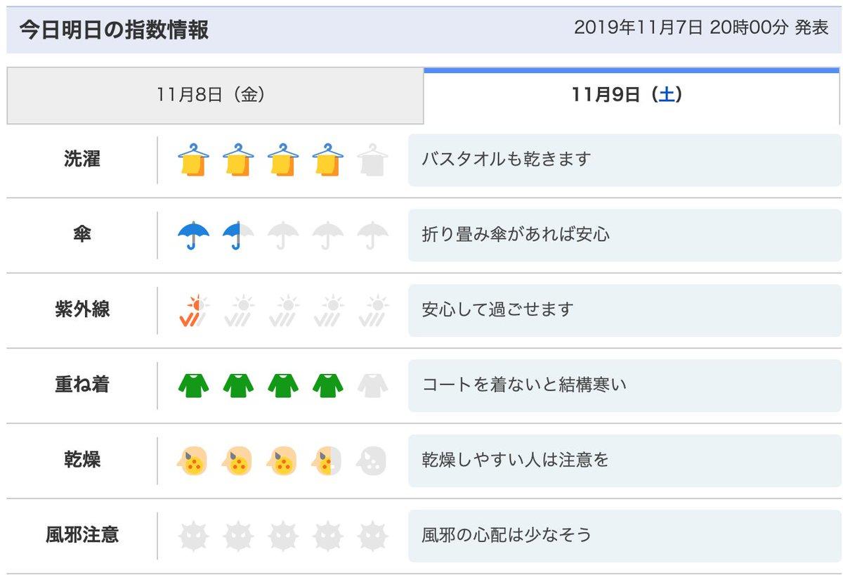 の 津 日間 10 市 天気