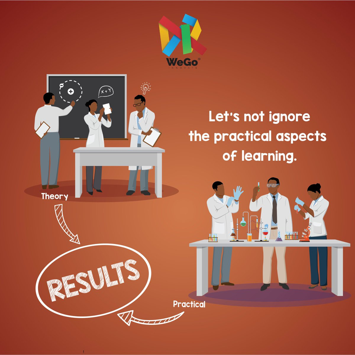 The practical aspects of learning aren't optional, they are very important. Do not ignore it.  #engineeringbasics  #gh4stem  #engineeringlife  #engineeringtech  #engineeringschool  #engineeringstudents  #engineeringlife  #wegoinnovate #engineeringisfunpic.twitter.com/CI3RZnYLFD