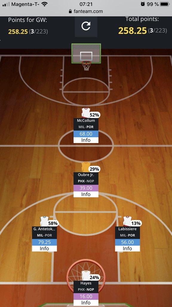 Platz 3. gestern im @FanTeamOfficial beim täglichen NBA Turnier 😎💪. Auch schon mal #dfs ausprobiert? Ne, dann wirds Zeit ➡️ gleich anmelden und Lineup zusammenstellen 🏀💯 http://bit.ly/2CV7DSo#dailyfantasysports… #FantasyBasketball #nbafantasy #time2rise #fanteam
