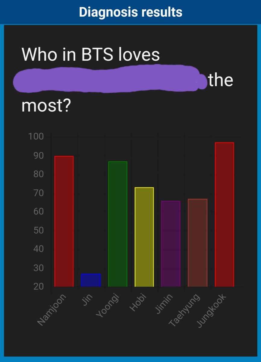 S-seokjin....? #MAMAVOTE #BTS @BTS_twt #BTSGame pic.twitter.com/OcCjbSKq81