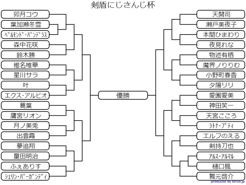 トーナメントの抽選結果・・・・!本番は11/23 16時~・・・・! #剣盾にじさんじ杯