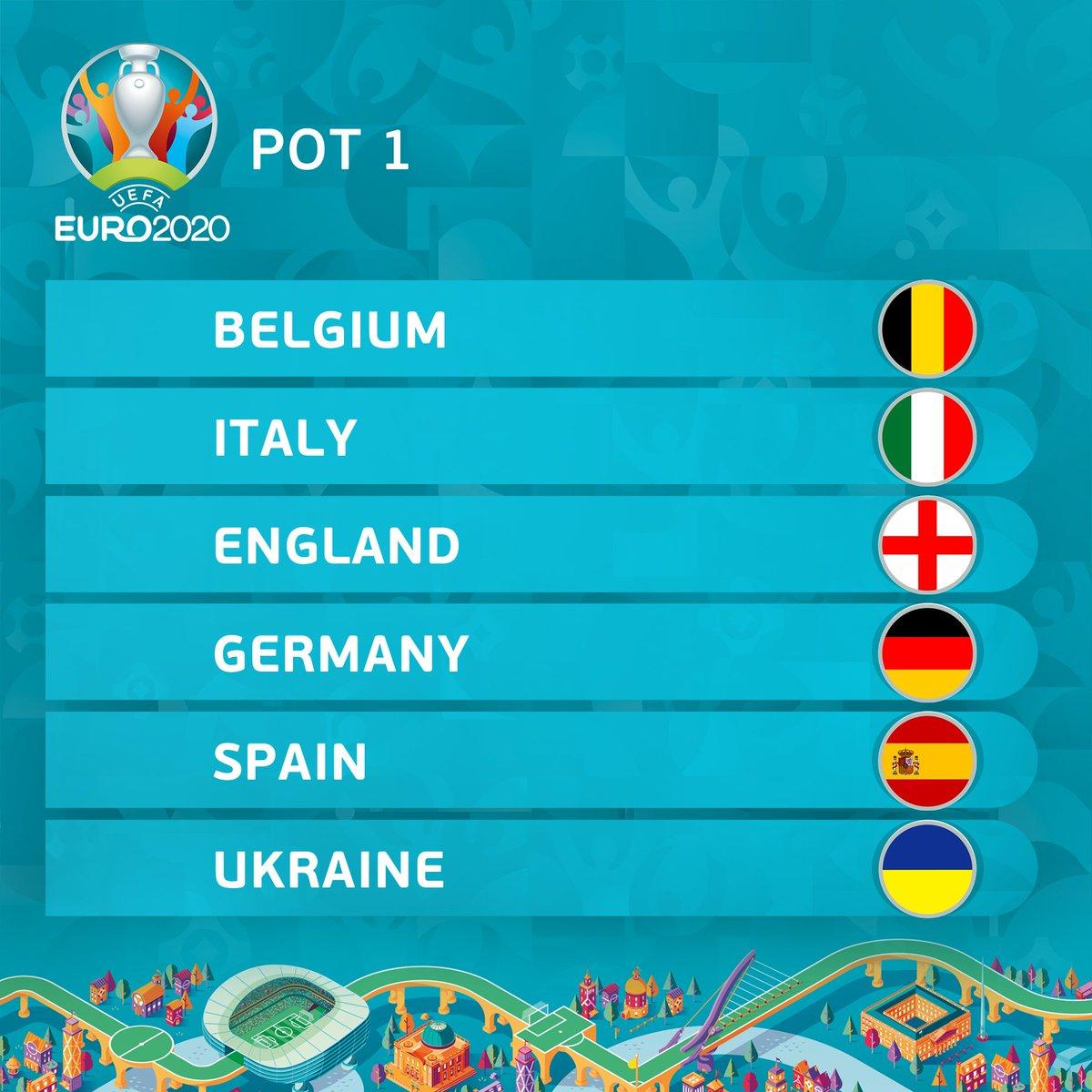 UEFA EURO 2020 on Twitter: