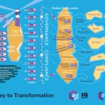Image for the Tweet beginning: The Journey to Transformation #DAM