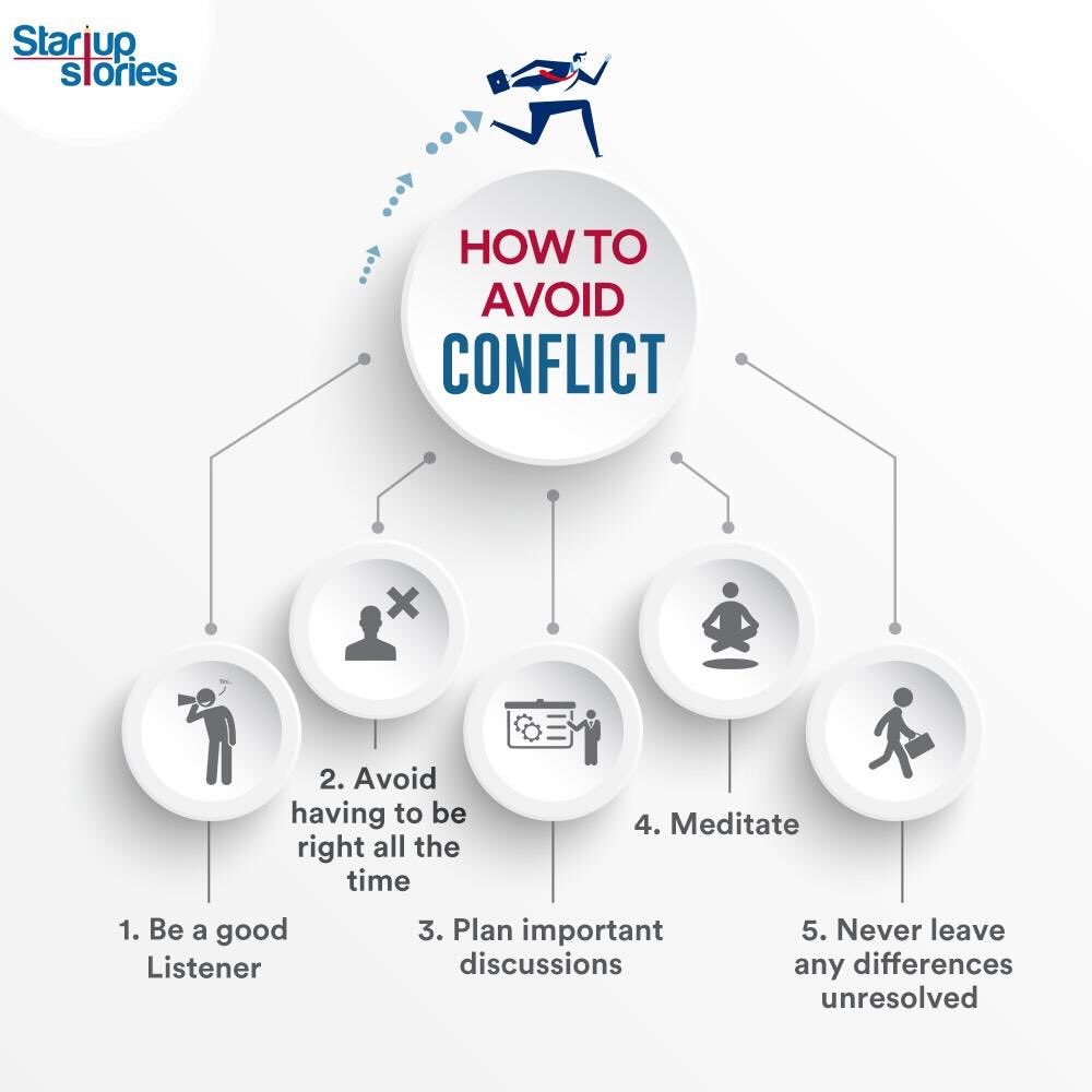 Conflicts can destroy a team. But all conflicts can be deflected in simple steps.  #StartupStories  #BeKind  #BePatient  #ListenBeforeYouSpeak  #SuccessTips  #CommunicationSkills  #EntrepreneurHacks