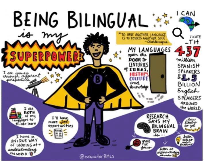 RT <a target='_blank' href='http://twitter.com/EL_Fleet'>@EL_Fleet</a>: Being bilingual is a superpower! <a target='_blank' href='http://twitter.com/APS_ESOL'>@APS_ESOL</a> <a target='_blank' href='http://twitter.com/Principal_Fleet'>@Principal_Fleet</a> <a target='_blank' href='http://twitter.com/APS_FleetES'>@APS_FleetES</a> <a target='_blank' href='https://t.co/jjwpwE31fr'>https://t.co/jjwpwE31fr</a>