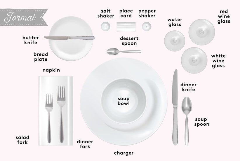 Not sure how to set a proper table?  TIPS to help: Fork (4 letters — LEFT 4 letters) Knife (5 letters — RIGHT 5 letters) Spoon (5 letters — RIGHT 5 letters)  Flatware is placed so guest only has to 'work his way in' towards the plate.  #HappyThanksgiving