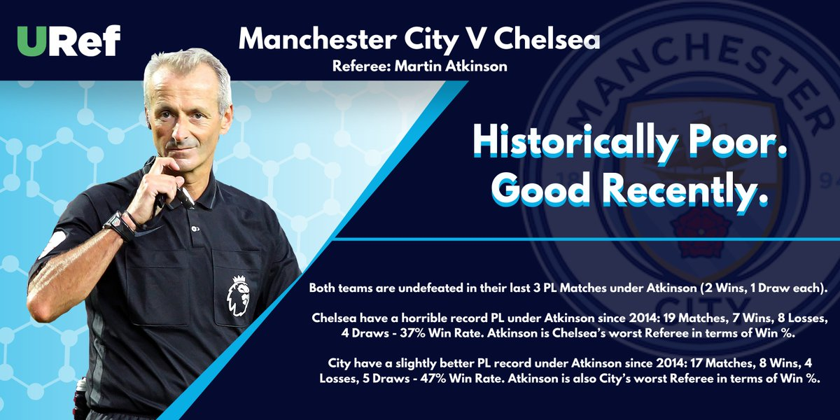📊INSIGHTS 😲Both Manchester City and Chelsea have poor records under Martin Atkinson. #MartinAtinson #manchestercity #Chelsea