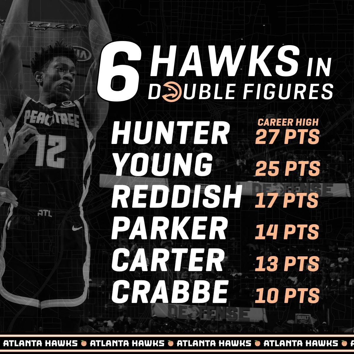 Played hard tonight. We had 6 guys in double figures, including a career night from @drehunter_ 💪  #TrueToAtlanta x #PeachUpATownDown