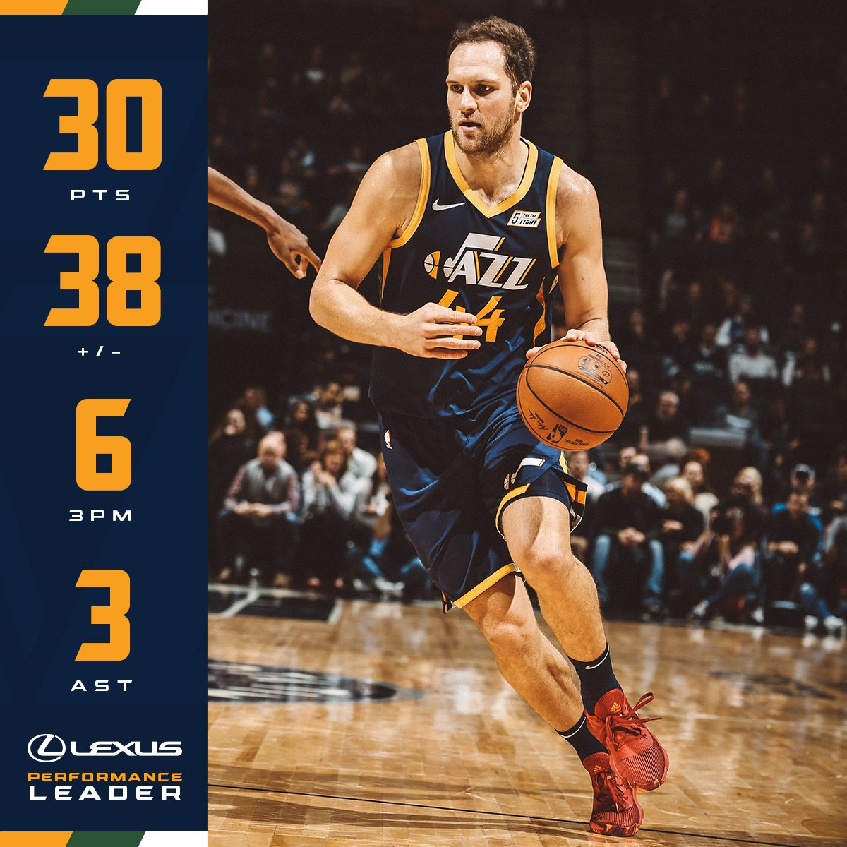 Bojan was a +38 in his 36 minutes tonight—the highest +/- in his career 📊  #PerformanceLeader   @Lexus