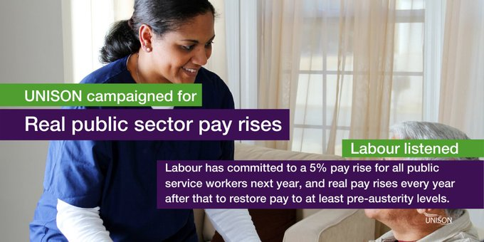 Image of care worker handing tray to patient with text overlay. UNISON campaigned for real public sector pay rises. Labour listened and committed to a 5% pay rise for all public service workers next year, and real pay rises every year after that to restore pay to at least pre-austerity levels.