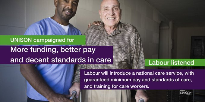 A male care worker support an elderly man with text overlay. UNISON campaigned for more funding, better pay and decent standards in care. Labour listened.Labour will introduce a national care service, with guaranteed minimum pay and standards of care, and training for care workers.