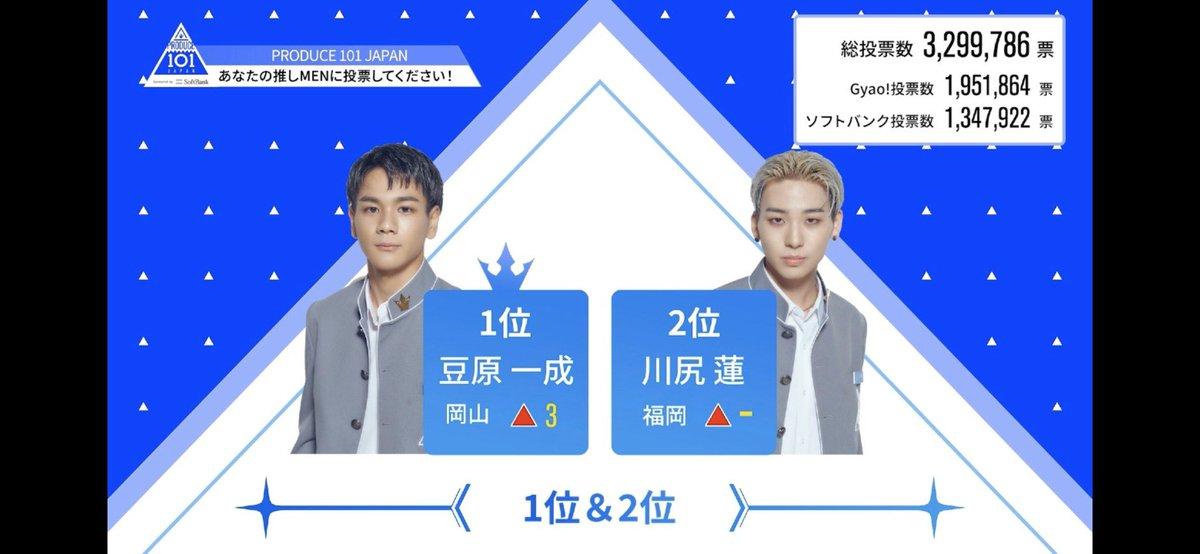 PRODUCE101 JAPAN第3回順位発表 中間発表1〜36位👇その他のランキングはコチラ#プデュ #PRODUCE101JAPAN #日プ