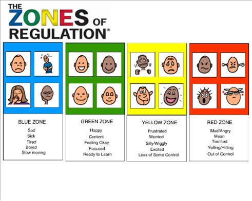 "ONTSpecialNeeds's tweet - ""Is your child learning the ""zones of ..."