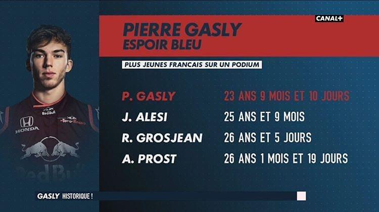 PIERRE GASLY 🇫🇷 @PierreGASLY
