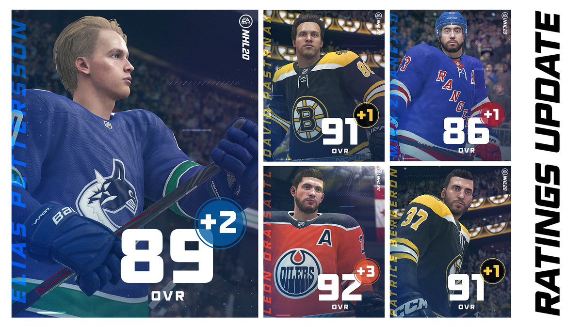 More #NHL20 Ratings 😤 Is Draisaitl worthy of a 92 OVR?