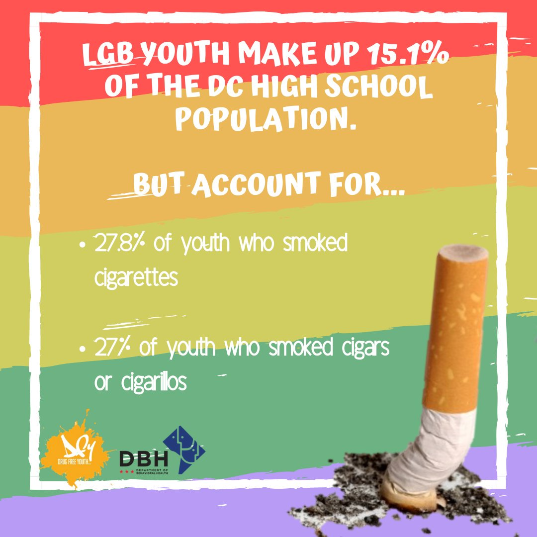 In DC, LGB youth were disproportionately represented in youth who used alcohol, tobacco, and other drugs. If you or a friend are struggling with substance use, remember that there is always help for you! https://t.co/u2yEWVcufd