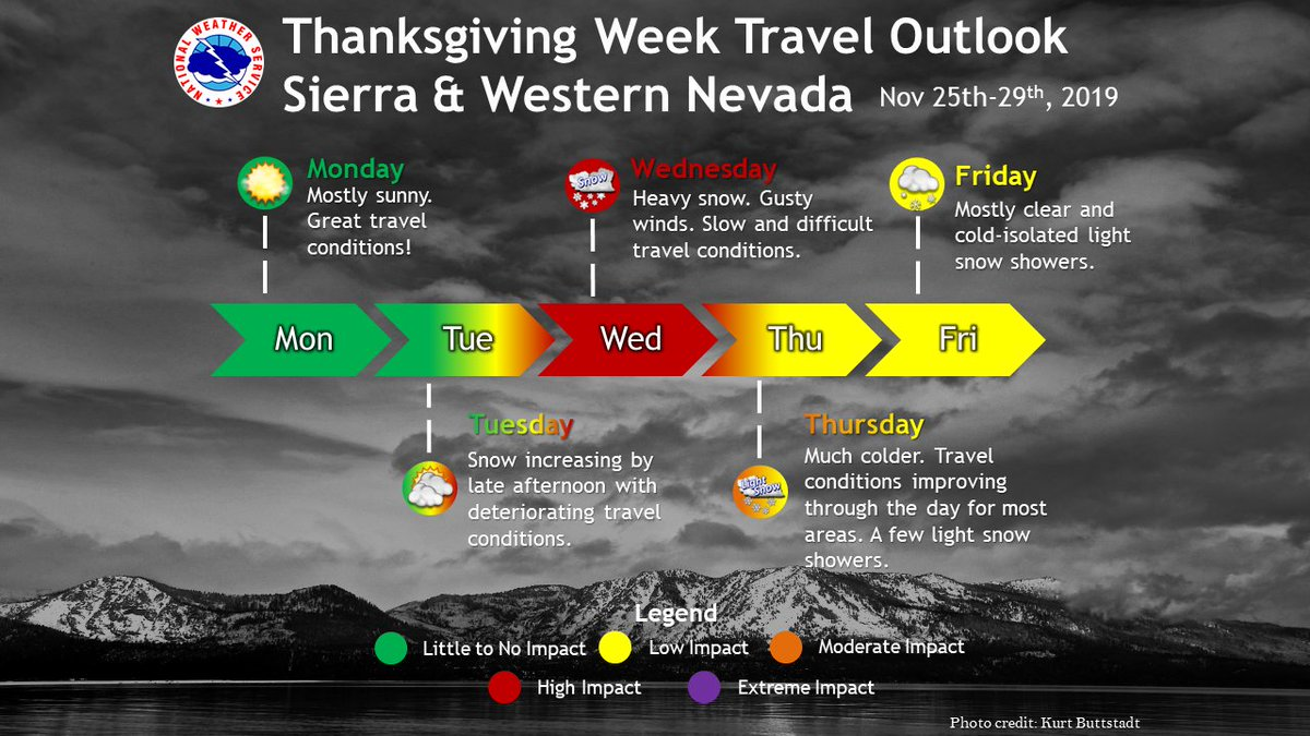 Heavy snow possible next Wednesday over the Sierra and western Nevada.  Plan your Thanksgiving travel accordingly.  Don't say we didn't warn ya!  <br>http://pic.twitter.com/fUks7Gd8RL