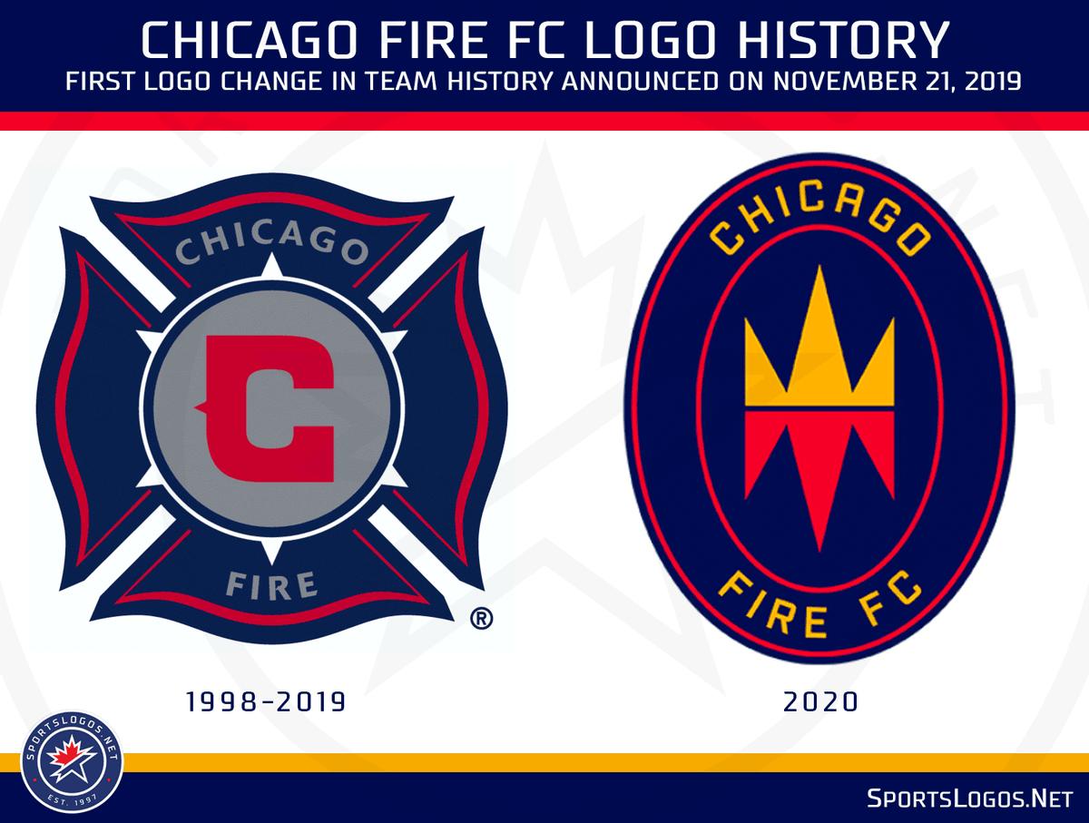 Chris Creamer Sportslogos Net On Twitter Mls Chicago Fire Fc