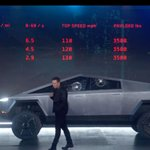 Image for the Tweet beginning: Pricing for the #Tesla cybertruck