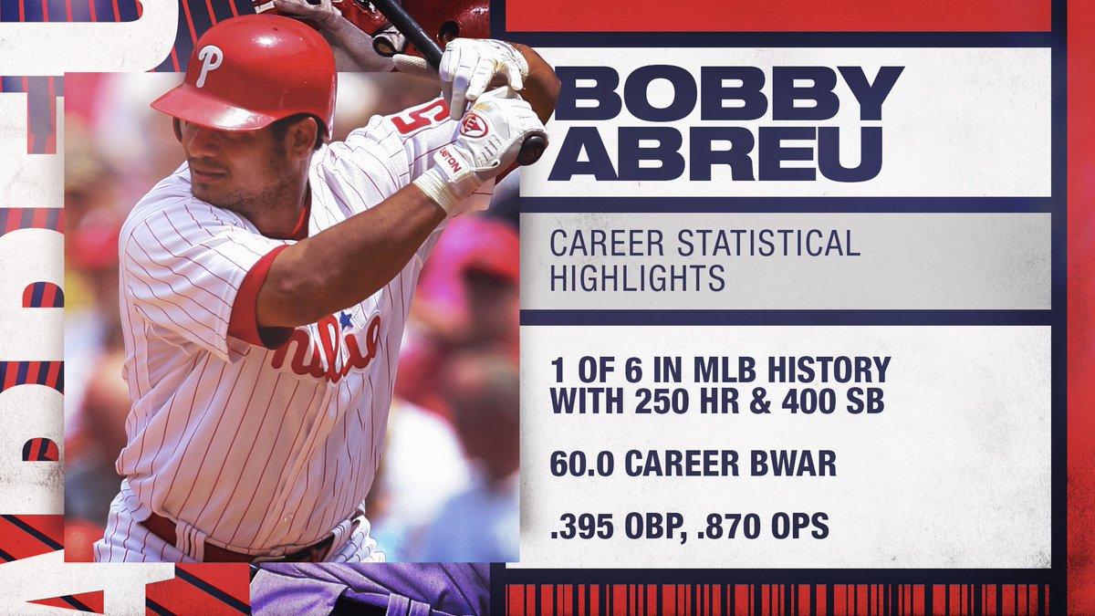 @MLBStats's photo on Abreu