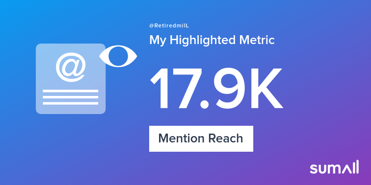 My week on Twitter 🎉: 123 Mentions, 17.9K Mention Reach, 358 Likes, 639 New Followers, 43 Replies. See yours with sumall.com/performancetwe…