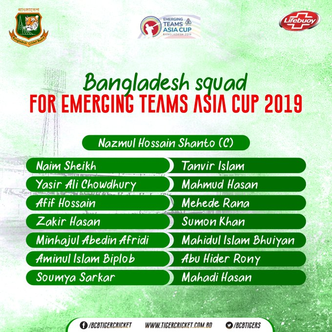 Bangladesh Emerging Team Squad for ACC Emerging Asia Cup 2019 announced