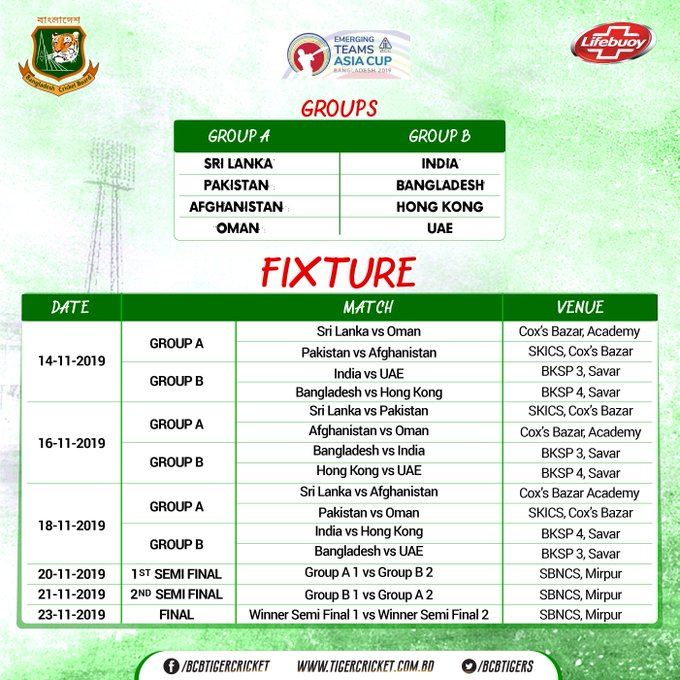 ACC Emerging  Asia Cup  Bangladesh Schedule, Fixture, live score , live Stream