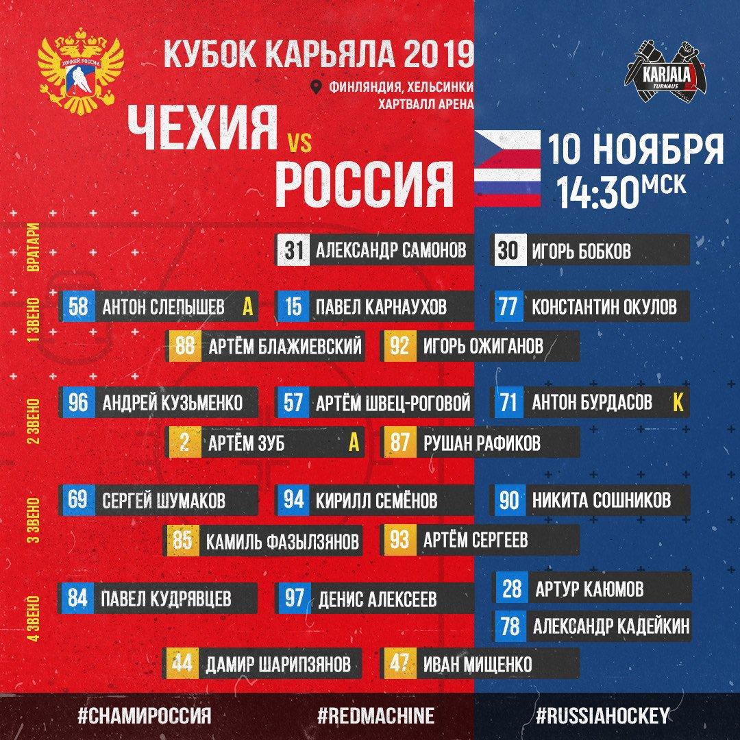 Состав сборной России на матч Кубка Карьяла с Чехией