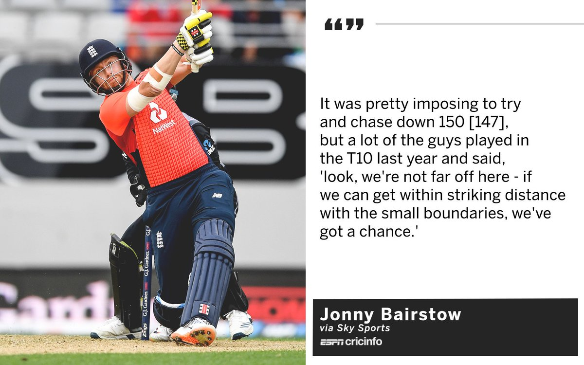 Espncricinfo On Twitter England S Players Drew On Their Experiences In The T10 League For The 11 Over Chase Against New Zealand In Auckland According To Jonny Bairstow Https T Co Du5zigrnpx Https T Co Nl33qq1vde