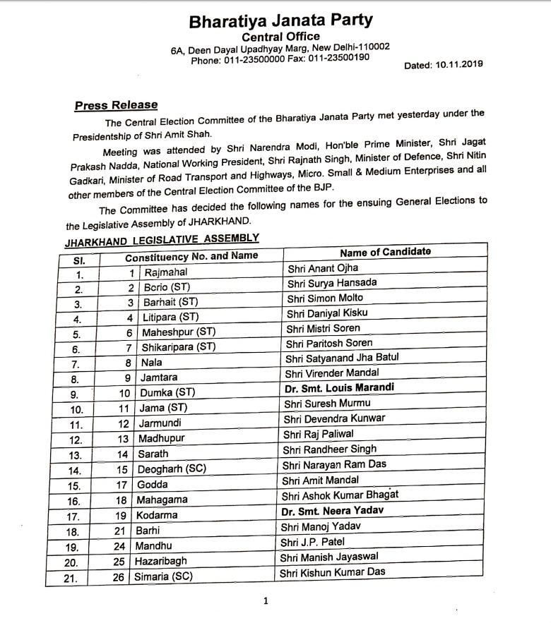 झारखंड चुनावः बीजेपी ने जारी की उम्मीदवारों की पहली लिस्ट, 10 मौजूदा विधायकों का कटा टिकट