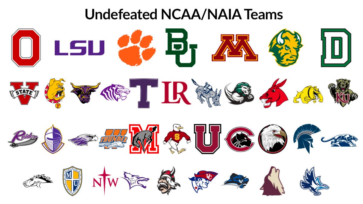 Theres 5 undefeated FBS teams remaining, but a total of 38 across NCAA/NAIA.