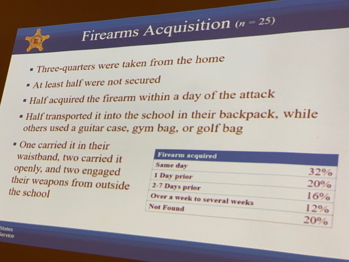 Lessons learned from @SecretService report on 41 school attacks 2008-2017  76% of the guns used were taken from HOME  48% were NOT secured