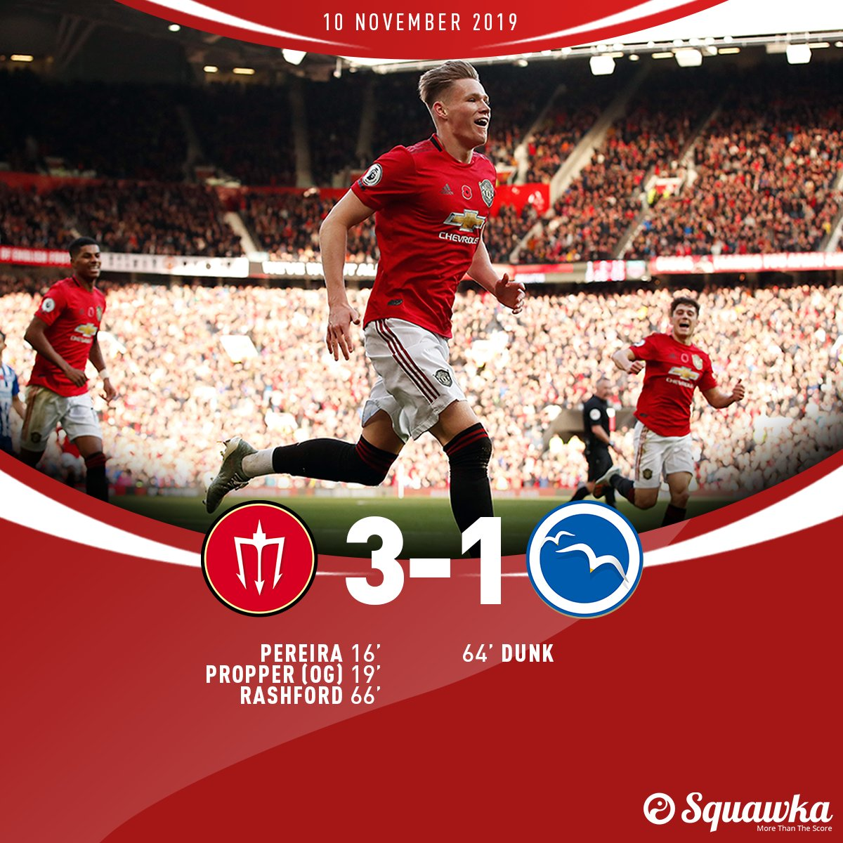 Man Utd 3-1 Brighton: ⚽️ Pereira ⚽️ Propper (OG) ⚽️ Dunk ⚽️ Rashford Man Utd up to seventh in the table after getting back to winning ways in the league.