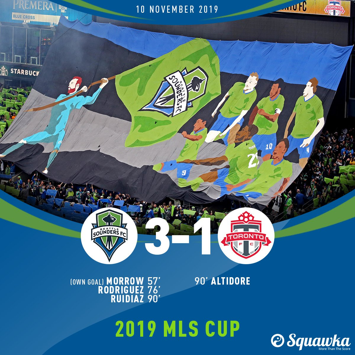 OFFICIAL: @SoundersFC are the 2019 #MLSCup champions. 🏆