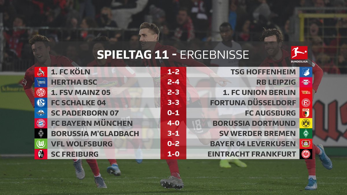 Tổng hợp Bundesliga vòng 11 mùa giải 2019/20 – 12/11/2019