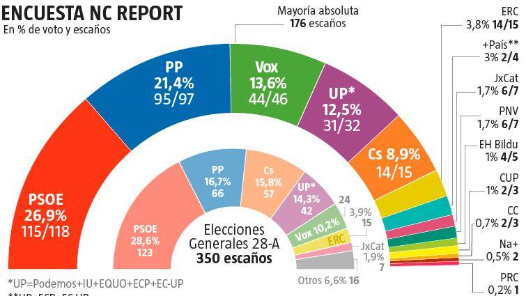 10-N  Elecciones,   Sondeo Plazoletero  - Página 11 EJCNSImWkAAurJZ?format=png&name=900x900