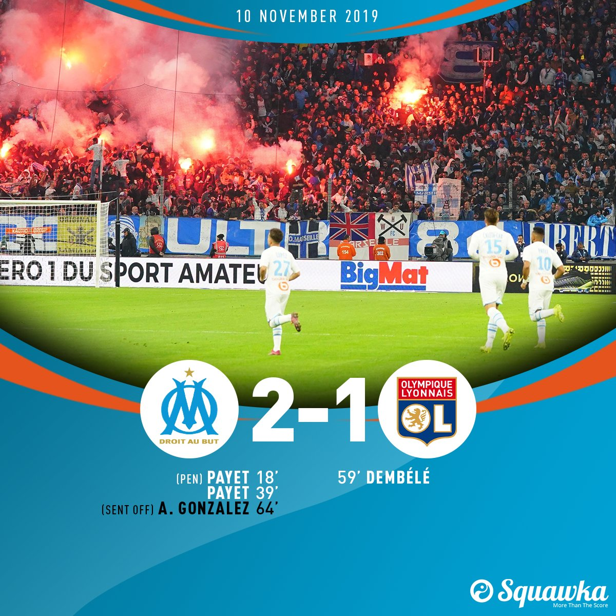 OM 2-1 OL FT: Marseille triumph against Lyon in front of a new record attendance at the Stade Vélodrome. 🔥 65,421 🔥