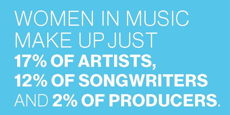 Congrats to all the female nominees at the #PCAs tonight! #DYK: Women in music make up only 17% of artists, 12% percent of songwriters and 2% percent of producers? Here's to a night of celebrating women making it in the music industry!