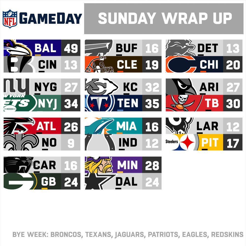 NFL GameDay: Football News & Exclusive Interviews | NFL Network