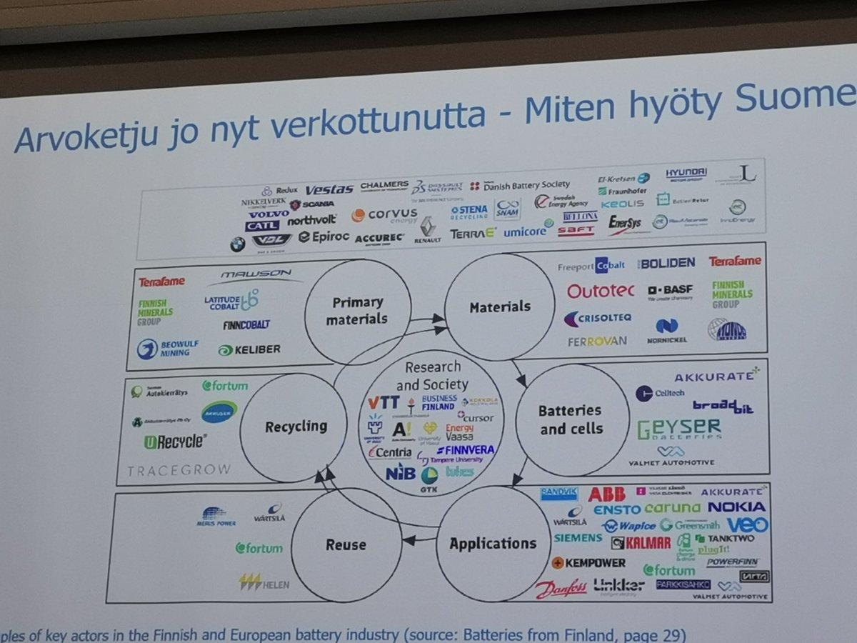 Tutkimusyksikkö Mikpolis on kumppanisi tuotekehityksessä