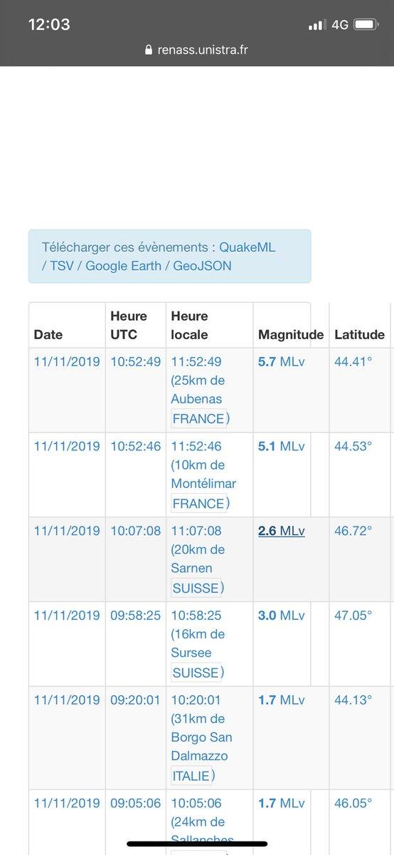 #tremblementdeterre ouah séisme de magnitude 5.1 a Montelimar
