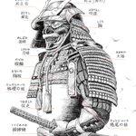 Image for the Tweet beginning: 生徒向けにホワイトボードに描いた中世の甲冑と武者鎧の部位名称まとめ。 どんな絵でも描く題材を調べ、新しい発見を積み重ね、基礎となる知識を深め、そこで発見した事が こだわりになり取捨選択やデザインの幅も一気に広がりますので描く絵の題材をどんどん調べて基礎の知識を深めていきましょう。
