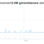 Image for the Tweet beginning: 13/08/19 ile 11/11/19 tarihleri arasındaki